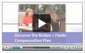 Learn More About the R + F Compensation Plan